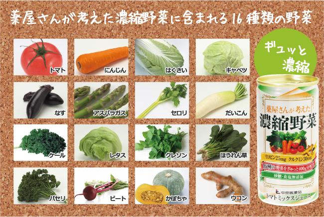 薬屋さんが考えた濃縮野菜に含まれる16種類の野菜